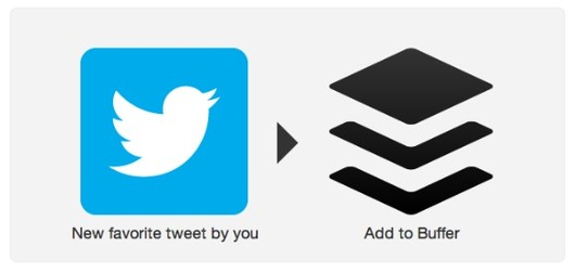 IFTTT Twitter Buffer Recipe